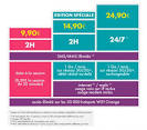 FrenchWeb.fr: Actualités internet, business, marketing, tech, design