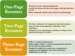 descriptive words for resume writing 103 resume writing tips and checklist resume genius ideal resume length