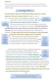 spanish essay IB Spanish ab initio Oral Exam   Presentation   help sheet