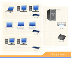 100 home network design switch best 25 home network ideas