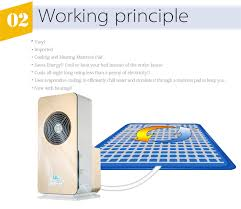 coolbuddy heating cooling mattress heat message mattress pad