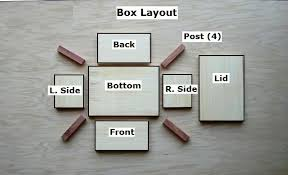Easy To Make Wood Toy Box by Free Wooden Box Plans How To Build A Wooden Box