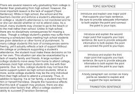 help generating thesis statement Millicent Rogers Museum