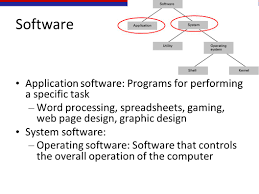 Software For Spreadsheets Week 6 Operating Systems Ppt Download