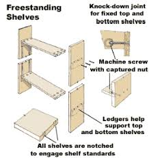 Simple Free Standing Shelf Plans by Step By Step How To Build Knockdown Bookcases