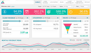 designer tips for choosing dashboard colors claraview