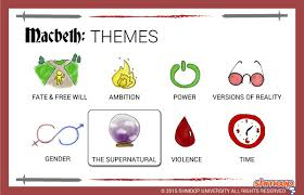 macbeth motif essay Macbeth Theme of The Supernatural