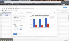 Ipad Spreadsheet How To Make A Graph In Google Sheets Ipad Greenpointer Us