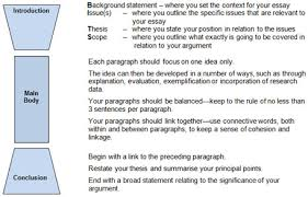 thesis paper outline example Imhoff Custom Services