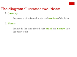 Mr Buxton th Grade RLA April Using a shared google doc titled Literacy Essay copy up Pinterest