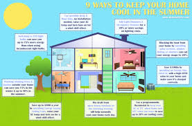 energy efficient heating and cooling tips and advice