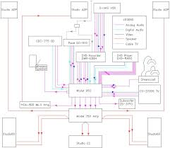 best home theater tv my ht home theater wiring diagram good sound system easy set up