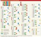 Propuesta del calendario de la LFP para la temporada 2013-14 ...