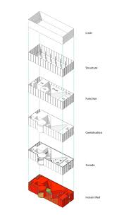 Arch Labs 117 Best Arch D Iagram Images On Pinterest Arches