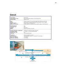 Map Of Detroit Metro Airport by Appendix B Inventory Of Airport Apm Systems Guidebook For