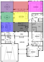 ms feng shui feng shui bagua the feng shui bagua overlays onto the floor plan of a home with the bottom of