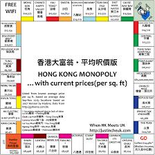 Hong Kong Monopoly Board Coconuts Media