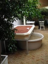 Systems Backyard AquaponicsBackyard Aquaponics - Backyard aquaponics system design