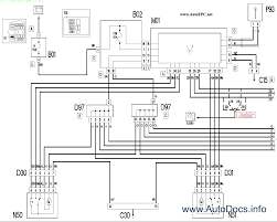 awesome fiat stilo wiring diagram images images for image wire