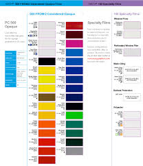 Paint Selector by Earl Mich On Line Catalog