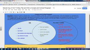 Compare contrast essay graphic organizer   sludgeport    web fc  com Millicent Rogers Museum