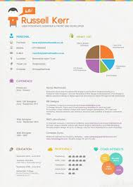 Moa Resume Sample by Designer Resumes Design Resumes Webdesign Resumes Via Www