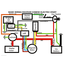 110cc pocket bike wiring diagram 49cc wiring diagram u2022 sharedw org