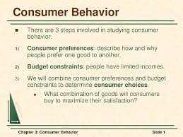 Research paper on impulse buying behaviour process   Midas Touch