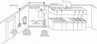 Design Your Kitchen Online Kitchen Designs Small L Shaped Kitchen With Breakfast Bar Best