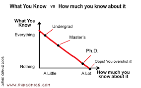 Leaving Academia  How To Get A Job In Industry After Your PhD     Next Scientist