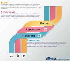 Buy Essay Writing Service Online in Australia   Visual ly Buy Essay Writing Service Online in Australia Infographic