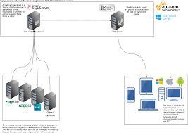 budget wiring diagram budgit hoist wiring diagram 3 phase