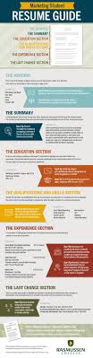 Writing Services  middot  Resume   Tips  graphic   More resume tips at www tipsographic
