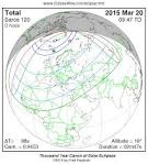 EclipseWise - Eclipses During 2015