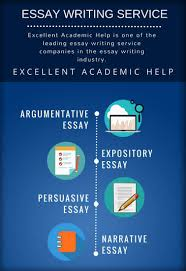 The Best Cheap Essay Editing Service Online   Cheap Writing Services Millicent Rogers Museum How To Choose The Cheapest Essay Writing Service Review