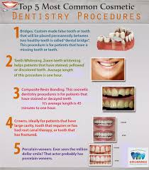 odc fact here are some common dental procedures that would help