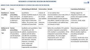 Lit Review Template  lit review spreadsheet jpg  reviews critical