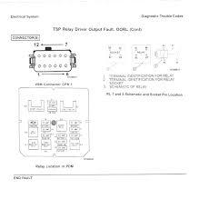 100 curtis 1242 manual asmscience polychromatic flow cytom