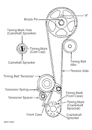 2001 hyundai accent serpentine belt routing and timing belt diagrams