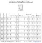 TumCivil.com Engfanatic Club : บทความ - ตารางเหล็กรูปพรรณมาตรฐานใน ...