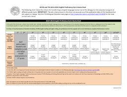 2014 2015 english proficiency exit criteria chart