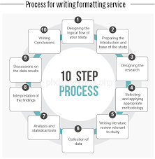 Resume Examples Writing And Editing Services Thesis Thesis Summary     Clickooz