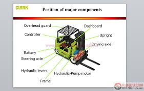 100 nissan forklift manual for speed control maximal