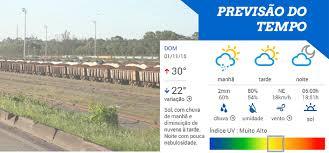 Previsão do Tempo para a Corrida Vale: sol com chuva rápida. Não ...