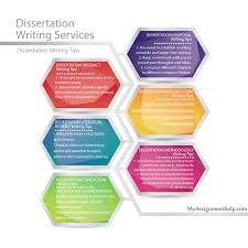Chicago style citation doctoral dissertation   reportz    web fc  com