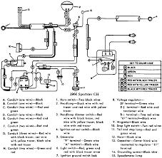 ironhead ironhead wiring diagram drawing attached u2013 the
