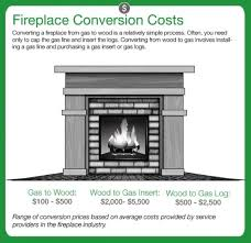 How To Use Gas Fireplace Key by How To Convert A Gas Fireplace To Wood Burning Angie U0027s List
