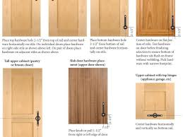 Kitchen Cabinet Door Knobs And Handles by Selecting The Right Kitchen Cabinet Knobs