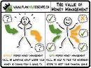 деньги в управление