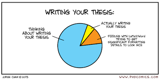 images about PhD comics on Pinterest Graduate school My life and